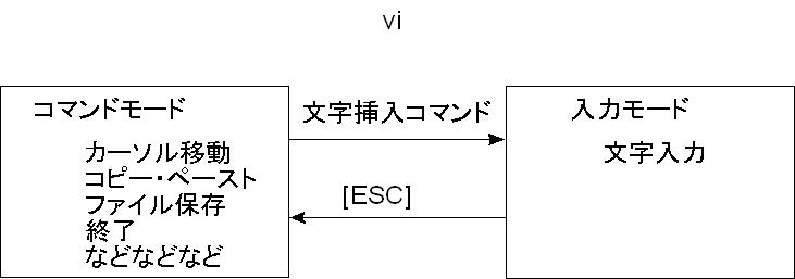 outline-vi.png