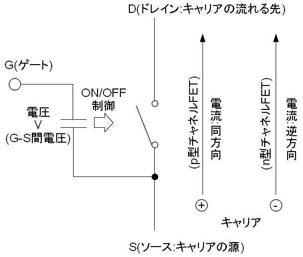 fet-outline.png