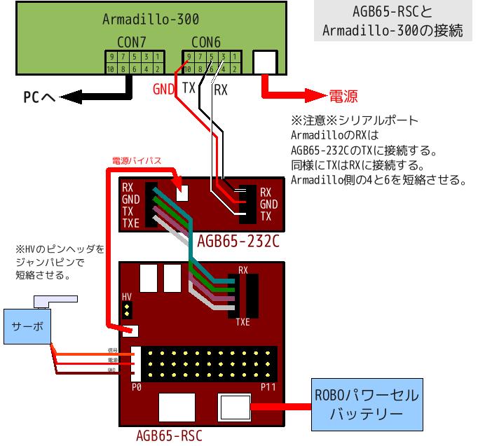 connection_servocontroller.png
