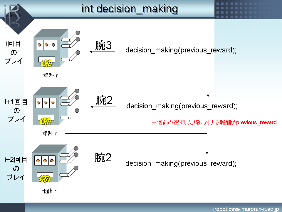 decision_making.png