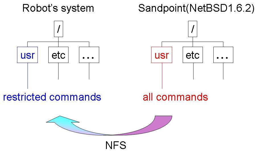sandpoint_mount.jpg